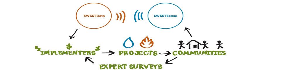 sweetlab-banner